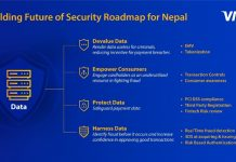 Cybersecurity Roadmap