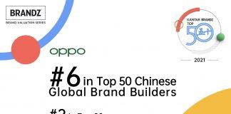 OPPO Global Rank