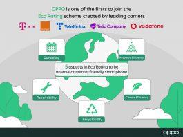 OPPO Partners
